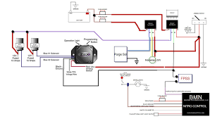 zex nitrous wiring diagram wiring diagram how to install a zex wet injected nitrous system on your 2005 2010