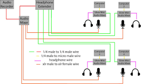 xlr to 1 4 wiring solidfonts diagram 1 4 xlr to trs wiring solidfonts