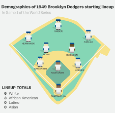 Mlb Race Chart This Is Why Baseball Is So White Vox