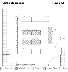 The New Group Seating Chart Group Seating In Primary Schools An Indefensible Strategy