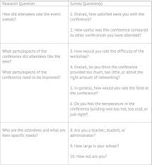 presentation survey examples data analysis plan survey best practices surveymonkey