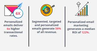 Using One To One Email Personalization To Increase Sales