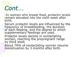 ... When Does Period Resume After Birth by Ppt Postpartum Physiology  Powerpoint Presentation Id 360896 ...