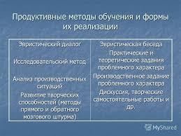 Кингисе Реферат Метод Кингисе Реферат