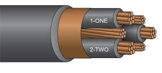 Vfd Cable Ampacity Chart Servicedrive Vfd Tray Cable Rhw 2 Pvc 2kv
