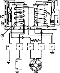 generator output control lucas voltage regulator wiring diagram as the state of charge of the battery improves, the charging current will decrease, the series turns magnetism decreases, and the voltage at which the