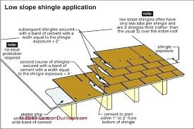architectural shingles installation. Contemporary Shingles Install Cedar Shingle Installing Roof Shingles Source A Asphalt  How To Malarkey Architectural Inside Architectural Shingles Installation