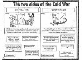how to write an essay introduction for capitalism vs socialism essay capitalism vs socialism essay ordosafe