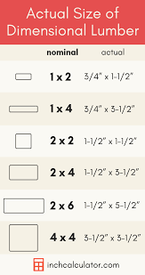 Lumber Actual Size Chart Whats The Actual Size Of Dimensional Lumber Nominal Sizes