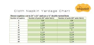 Napkin Size Chart Cloth Napkin Yardage Chart Via Whipstitch Small Sewing