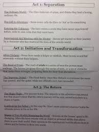 essay life is a journey essay life is a journey essay life is a  mr trumble s blog day writing a persuasive essay today i will use the graphic organizer