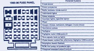 chevy fuse block wiring chevy fuse panel diagram chevy wiring diagrams