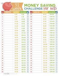 Ipon Challenge Chart 52 Week Money Challenge For Kids Money Challenge 52 Week