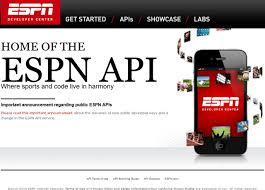 Espn Api Overview Documentation Alternatives Rapidapi