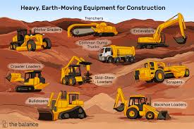 Excavator Classification Chart Earth Moving Heavy Equipment For Construction