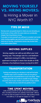 To Ensure That You Make The Right Decision, Below You Will Find Common Costs  Of Moving Yourself Versus Hiring A Moving Company.