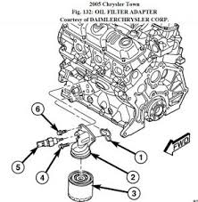 chrysler town and country engine knocking noises problem if it is engine related knocking is either a crankshaft journal or wrist pin on the connecting rod of one of the pistons check the oil pressure a