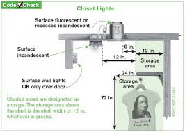 closet light requirements