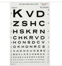 Where Can I Buy An Eye Chart Illuminated Eye Chart Snellen 10 Distance
