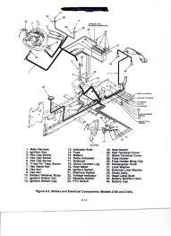 mtd wiring diagrams auto wiring diagram schematic mtd yard machine wiring diagram nilza net on mtd wiring diagrams