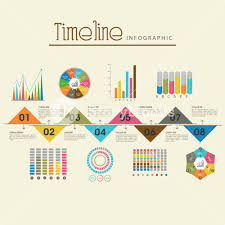 Business Charts And Graphs Creative Timeline Infographic Template Layout With Various