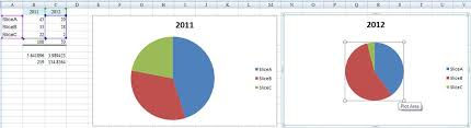creating a pie chart in excel how can i create proportionally sized pie charts side by side in
