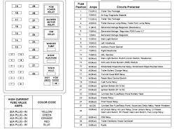 2005 ford f350 fuse diagram wiring diagram \u2022 2004 ford f250 fuse box wire diagram ford f 350 fuse box diagram accurate snapshoot although 09 06 a 1 rh tilialinden com 2005 ford f350 fuse schematic 2004 ford f350 fuse diagram