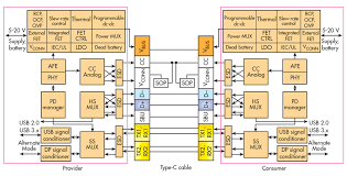 usb type c the power tool for next generation electronics 3 key components in a usb type c design as shown in this block diagram include the power controller high speed and superspeed multiplexers