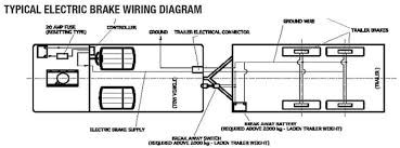 tekonsha wiring diagram tekonsha image wiring diagram wiring diagram tekonsha electric brake controller images brake on tekonsha wiring diagram