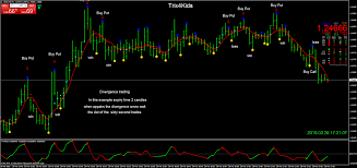 Nifty Options Charts Free Free Nifty Technical Analysis Chart Compounding Spreadsheet