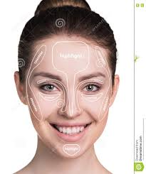 contour and highlight makeup isolated on white professional contouring face make up sle