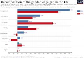 gender pay gap 01