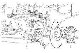 2007 chevy avalanche front suspension diagram wiring diagram and 1960 4x4 front end diagram schema wiring diagrams rh 50 justanotherbeautyblog de 2016 chevy avalanche trucks