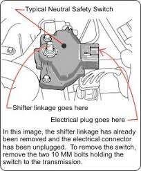 neutral safety switch simple replacement procedures 1 park vehicle on hard level surface set the emergency brake and place shifter lever in the p park position pull hood latch