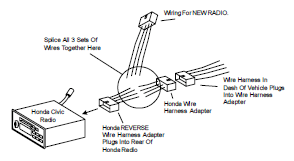 honda civic wiring harness diagram wiring diagram honda car radio stereo audio wiring diagram autoradio connector