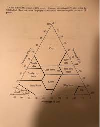 Solved 7 A Soil Is Found To Consist Of 20 Gravel 15