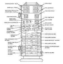 fuse box ford ranger fuse wiring diagrams online