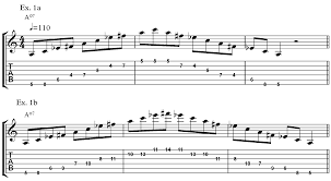 Using The Diminished Arpeggio In Heavy Metal Fundamental