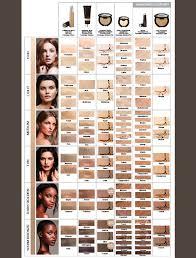 Avon Foundation Colour Chart Makeup Matching Chart Saubhaya Makeup