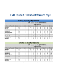 Emt Pipe Fill Chart Emt Conduit Fill Ratio Reference Template Free Download