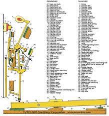 upright piano parts action diagram international piano supply upright piano parts action diagram international piano supply