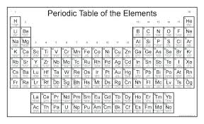 printable periodic table with names free updated chemistry and math of elements without