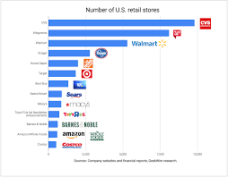 Amazon Pop Chart Lab How Amazons Expanding U S Brick And Mortar Footprint