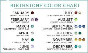 Month Gemstone Chart Birthstone Colors By Month And Their Meaning Ultimate