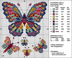Cross Stitch Free Patterns Magnificent Adrenaline Molecule Cross Stitch Pattern Crafts Pinterest