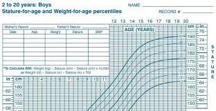 Height Weight Chart Calculator For Children Height Weight