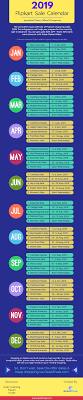 Flipkart Upcoming Sale Offers Of 2019 A Visual Calendar