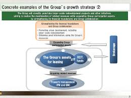 Concrete Examples Of The Group's Growth Strategy ②/business ...