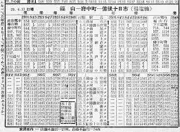 福 塩 線 時刻 表