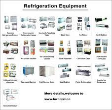 restaurant kitchen equipment list. Kitchen Equipment List Innovative Hotel On And Amazing Restaurant Supplies . L